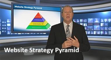 Website Strategy Pyramid